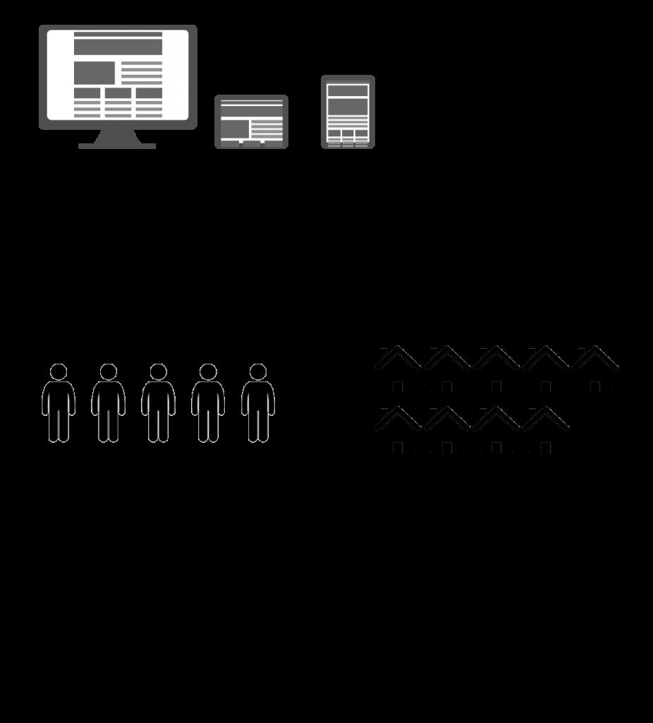 cr ation de site internet responsive pourquoi communication et publicit metz et. Black Bedroom Furniture Sets. Home Design Ideas