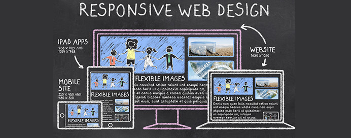 site-web-responsive-algoritme-google-referencement